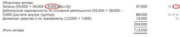 формула маржи в букмекерской ставке