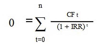 formula IRR
