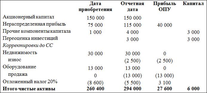 Beta_j2015