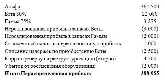 RE j2015