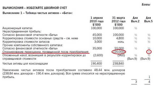 j2012 net assets